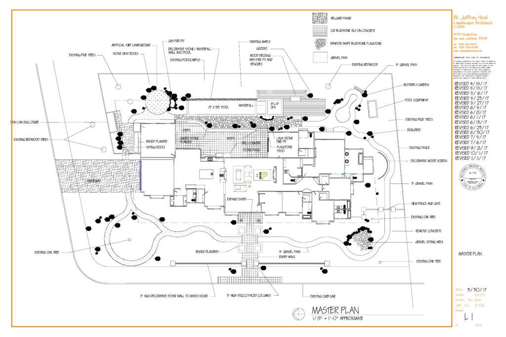 Landscape Master Plan Example